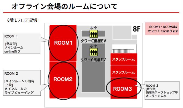 Room3(オフライン会場のみ)